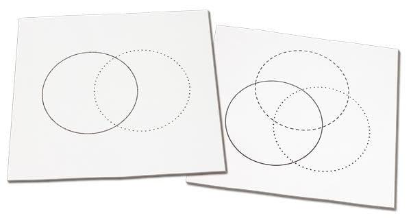 Venn Diagram Template Kit American Printing House