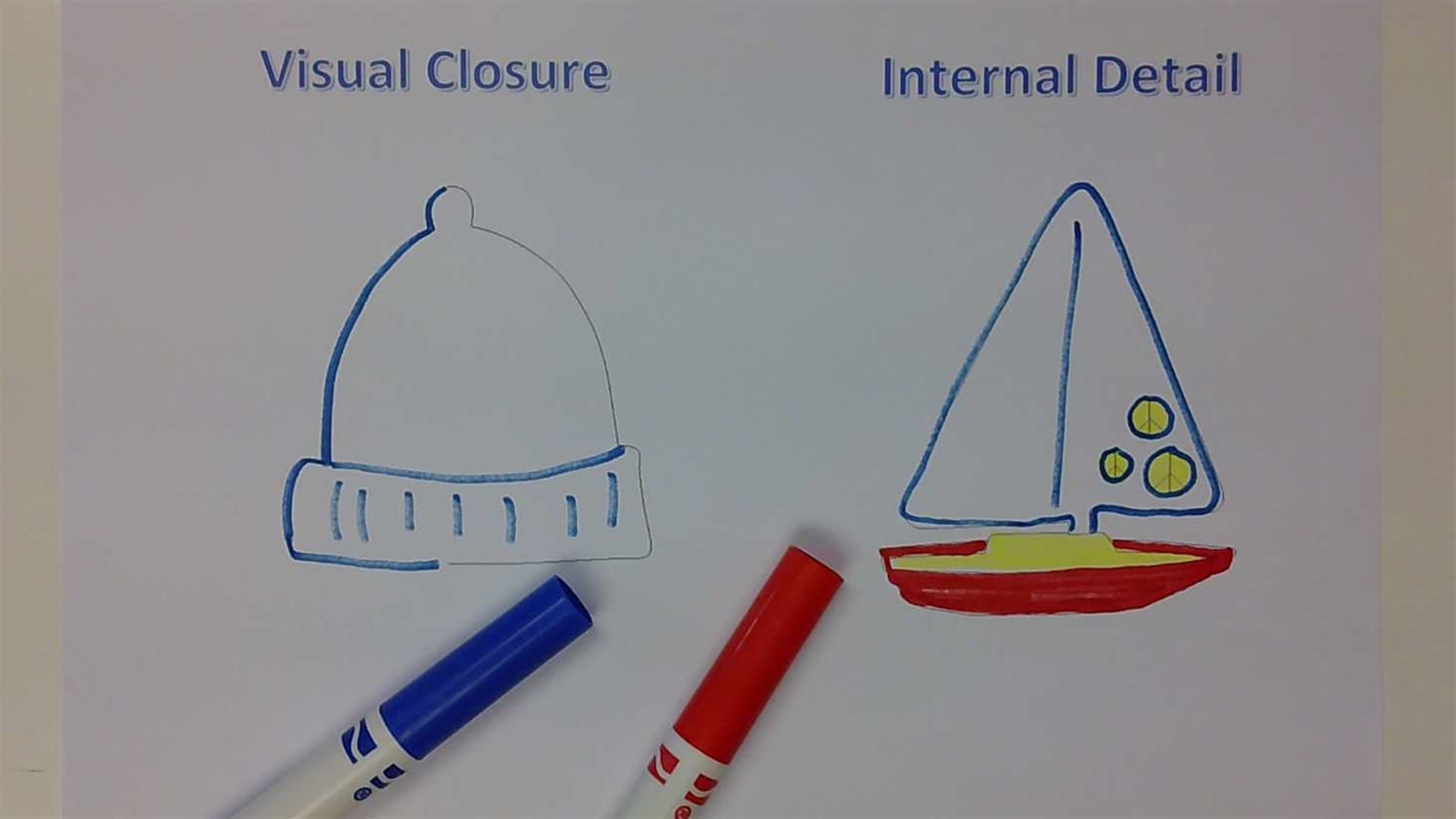 "a piece of paper that reads ""visual closure with a drawing of a hat below and the words ""internal detail"" with the drawing of a boat below. two markers rest on the paper"