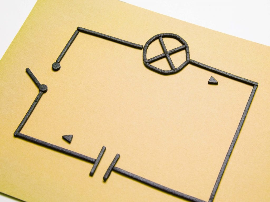 Tactile Graphic from Graph Benders Kit