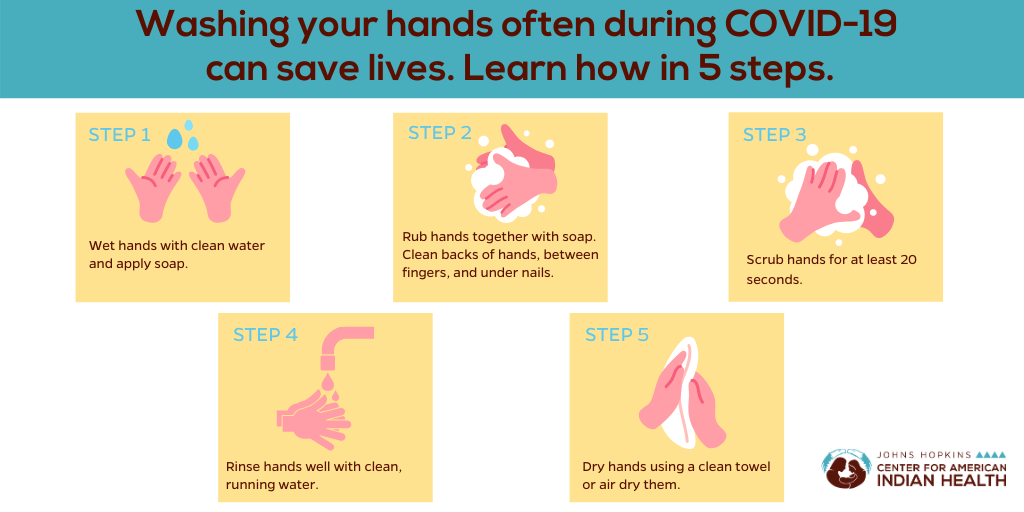 Handwashing Social Media Toolkit