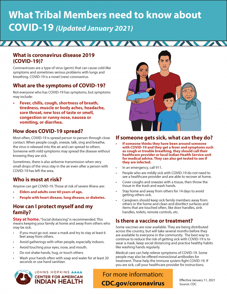 What Tribal Members Need to Know about COVID-19