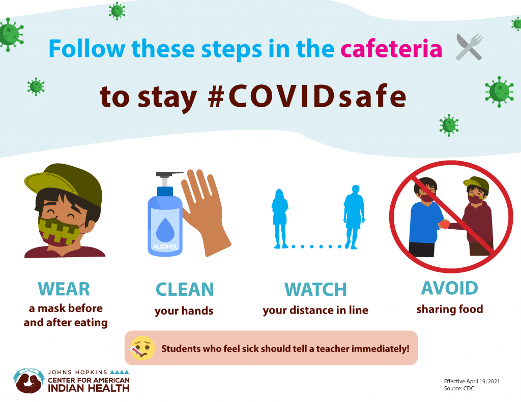 School Safety Fact Sheet: Follow These Steps in the Cafeteria