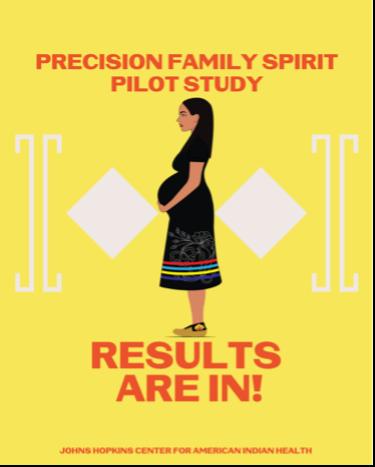 Precision Family Spirit
