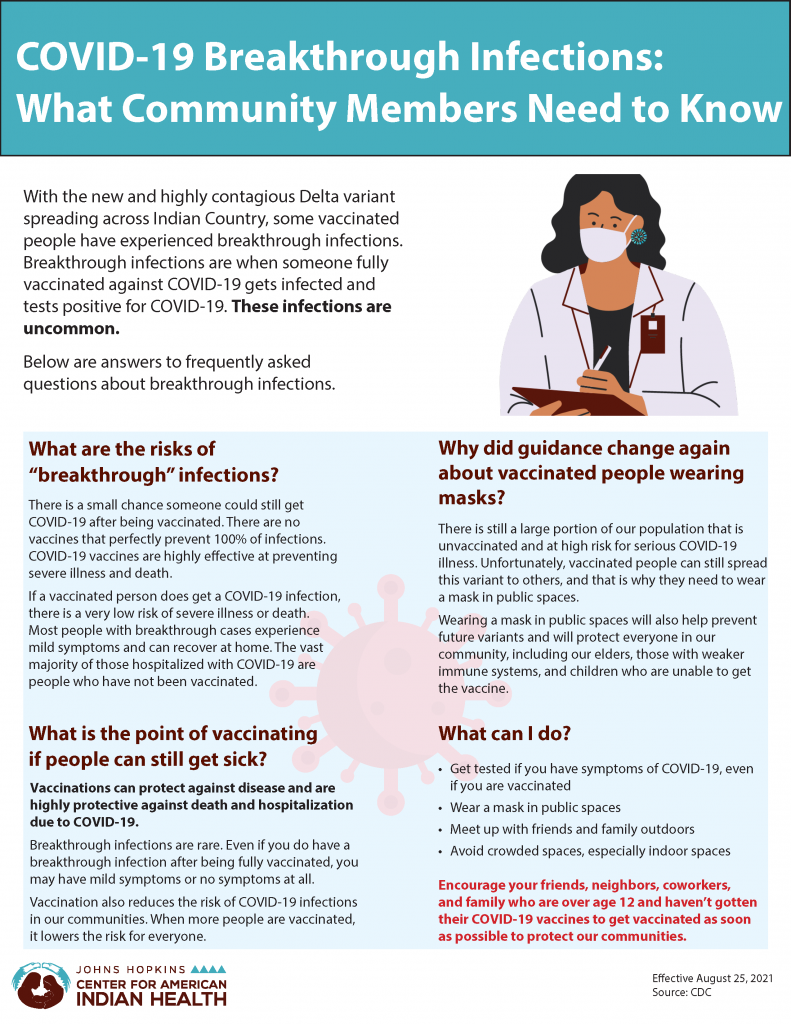 COVID-19 Breakthrough Infections: What Community Members Need to Know