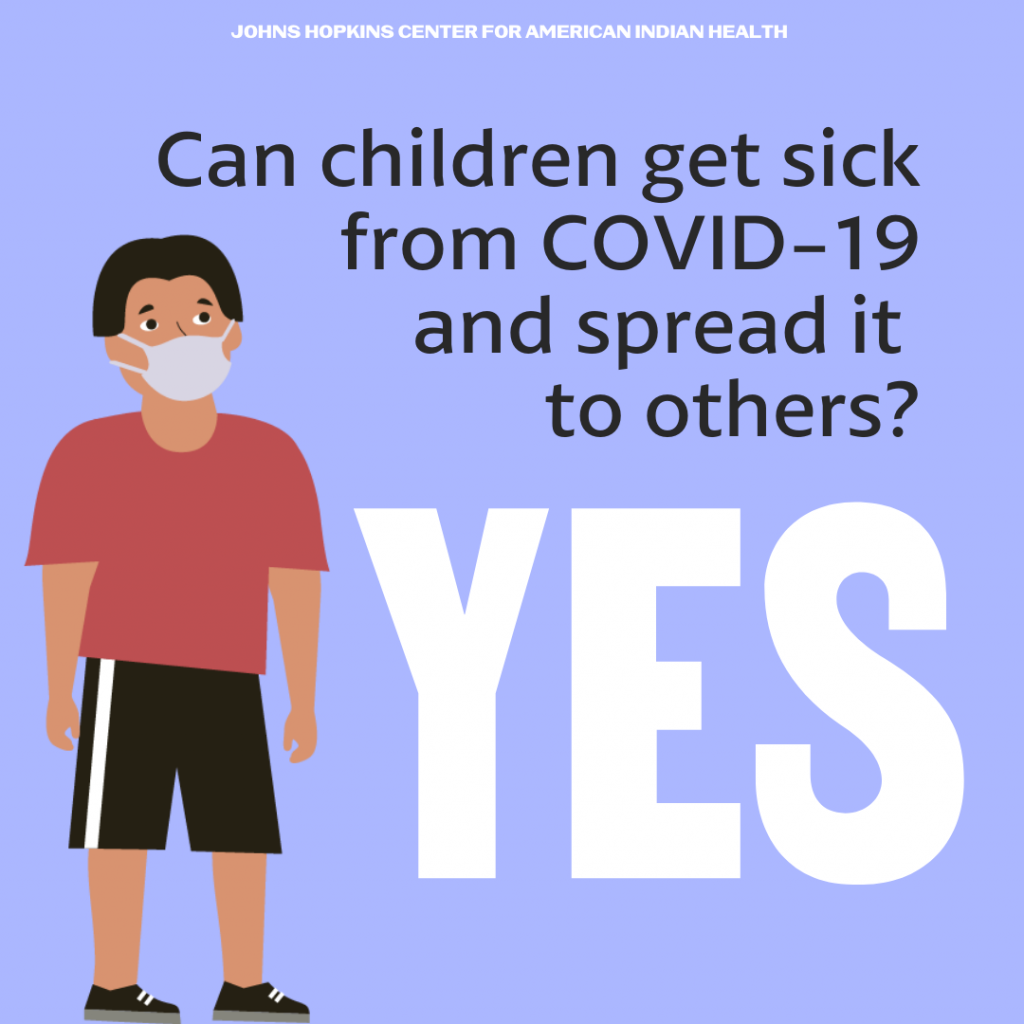 Mythbusters: Children and COVID-19