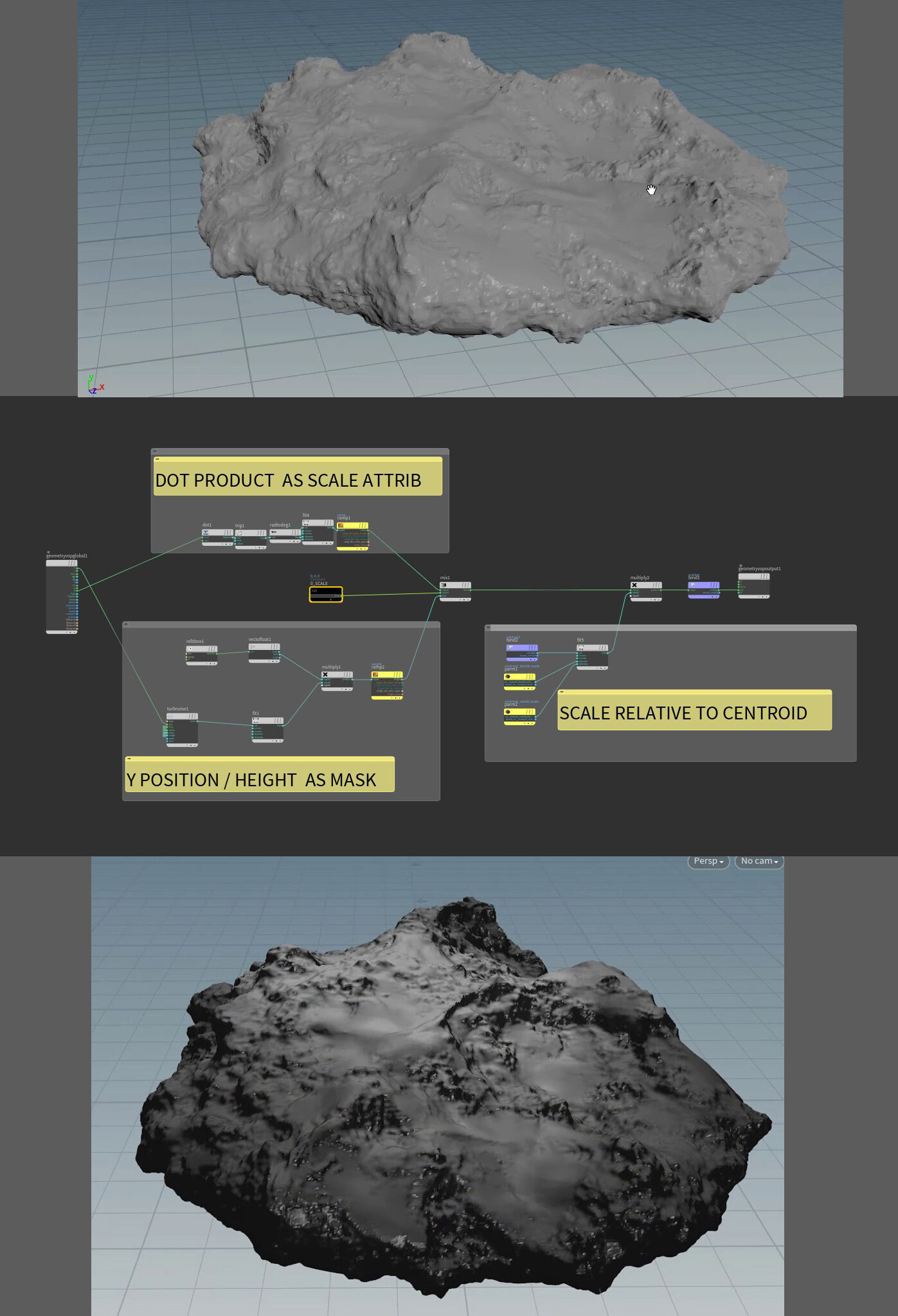 CGMEETUP - Fully procedural mineral / Iron pyrite by Adrien