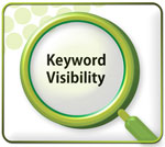 Keyword Visibility