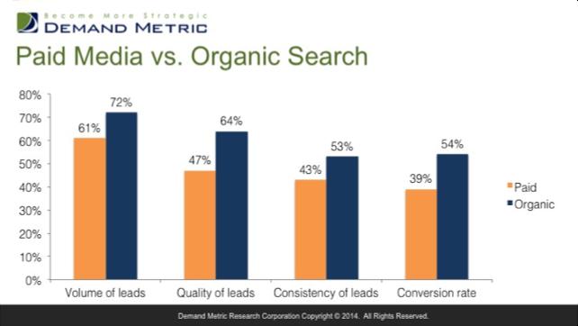 demand-metric-2