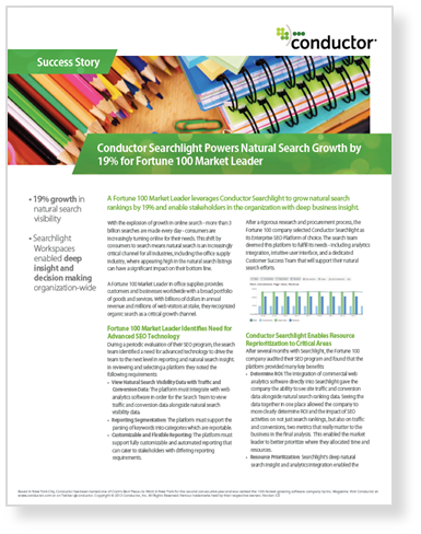 Conductor SEO Success Story for Fortune 100 Office Supplies
