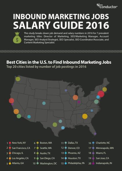 inbound-marketing-salary-guide