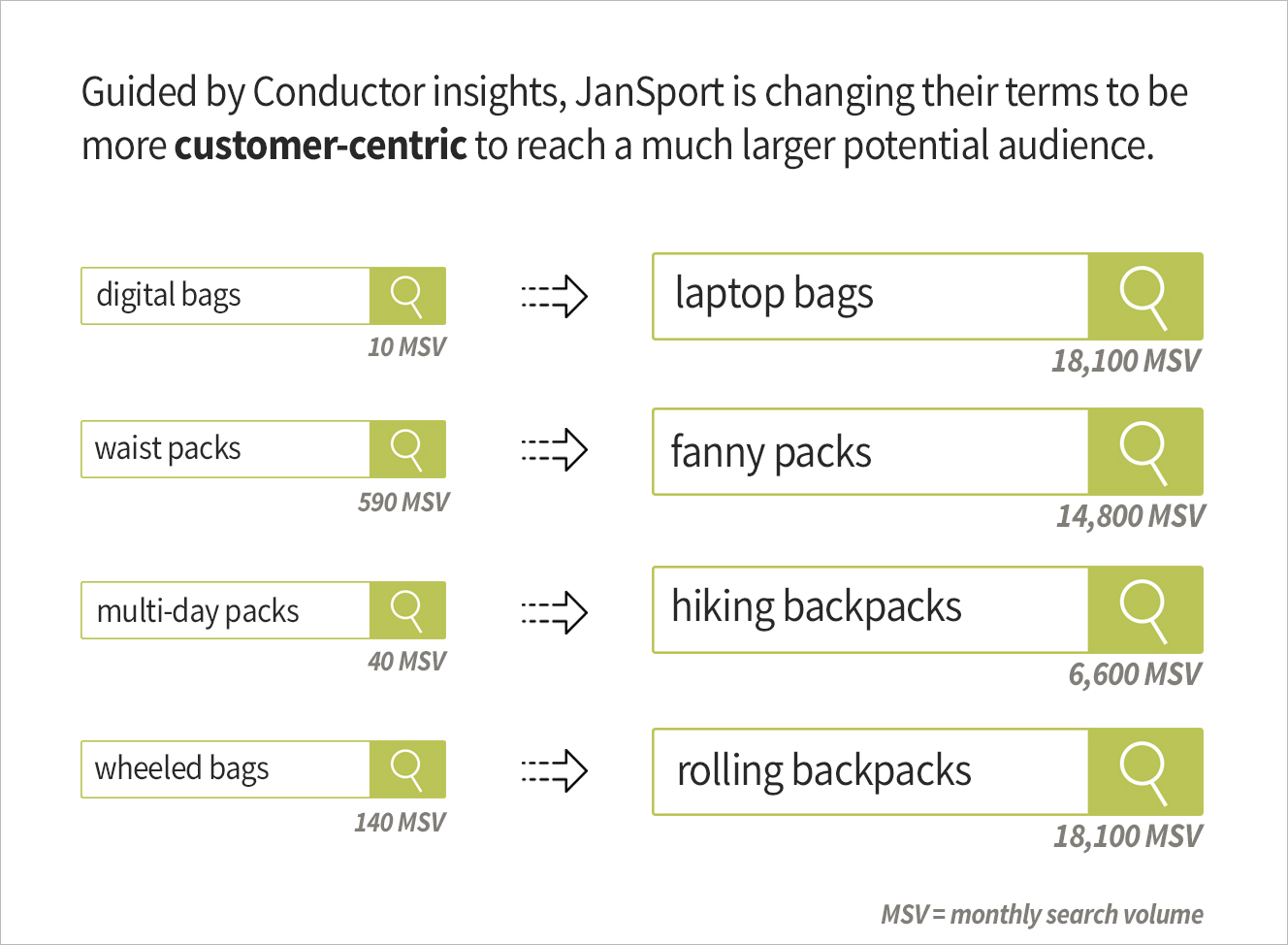 jansport-keyword-changes-msv-border
