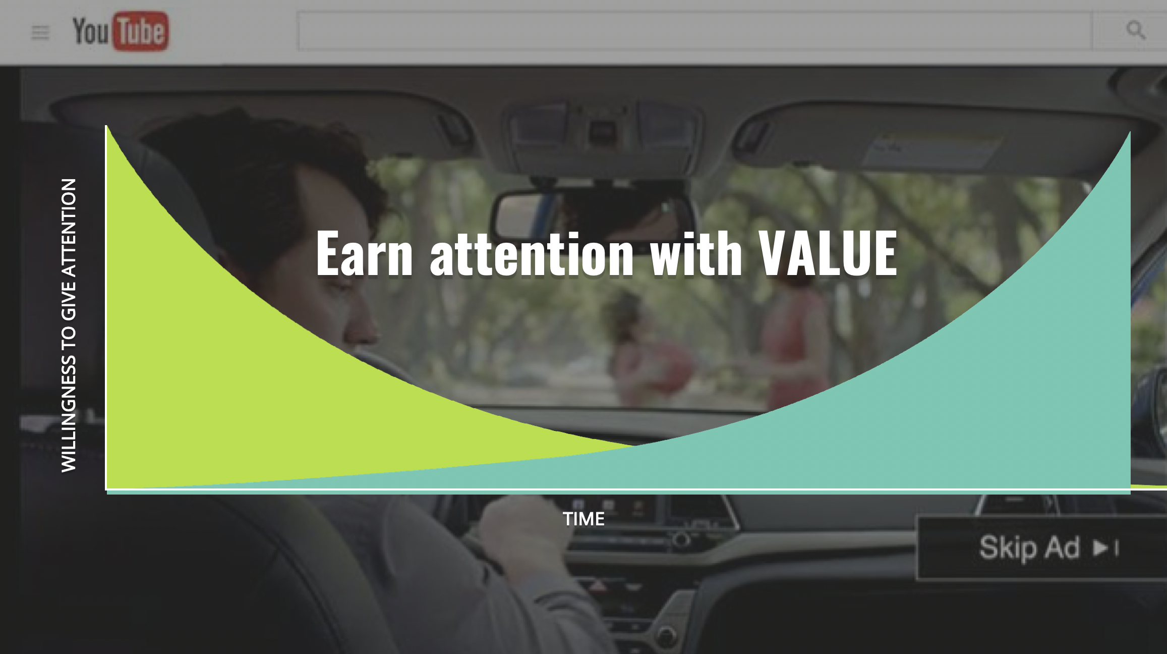 Earn attention with value.