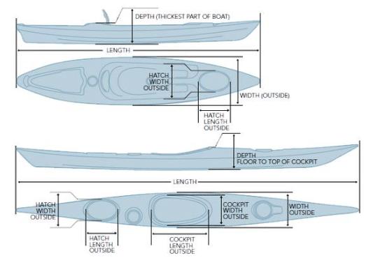 5-tips-for-buying-a-new-kayak-kayak-measurements