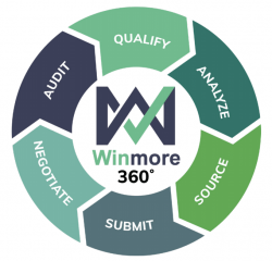 Winmore Unveils Winmore 360, Integrated Software for Contracted Revenue Exclusively for Logistics Service Providers