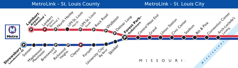 Red-Blue line