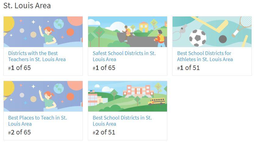 Kirkwood Schools