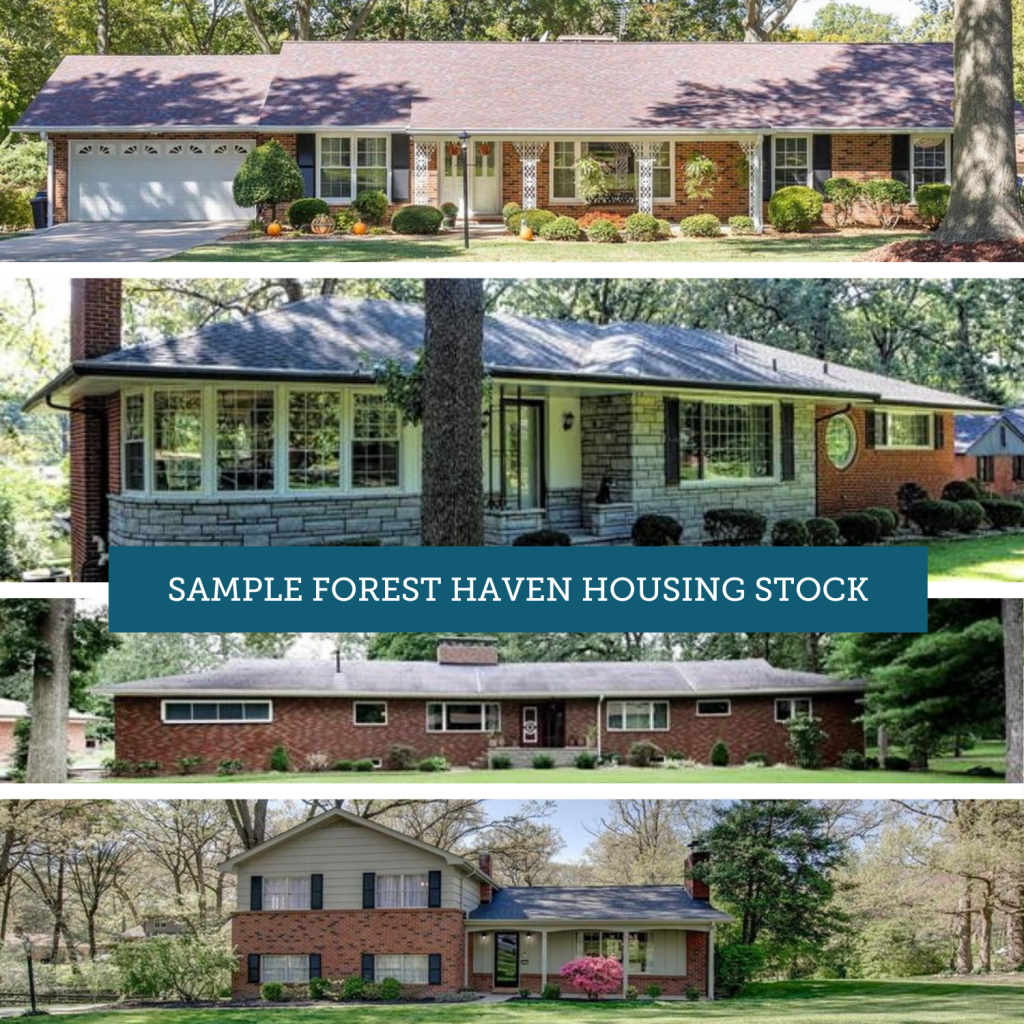 Forest Haven Homes