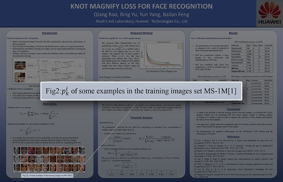 """""""Knot Magnify Loss for Face Recognition."""" Noahs Ark Laboratory, Huawei Technologies Co., Ltd. 2018"""