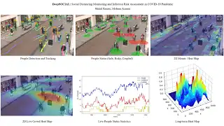 """""""DeepSOCIAL: Social Distancing Monitoring and Infection Risk Assessment in COVID-19 Pandemic"""" evaluated on the Oxford Town Centre dataset. Source: youtube.com/watch?v=FwCP2ySDshE"""