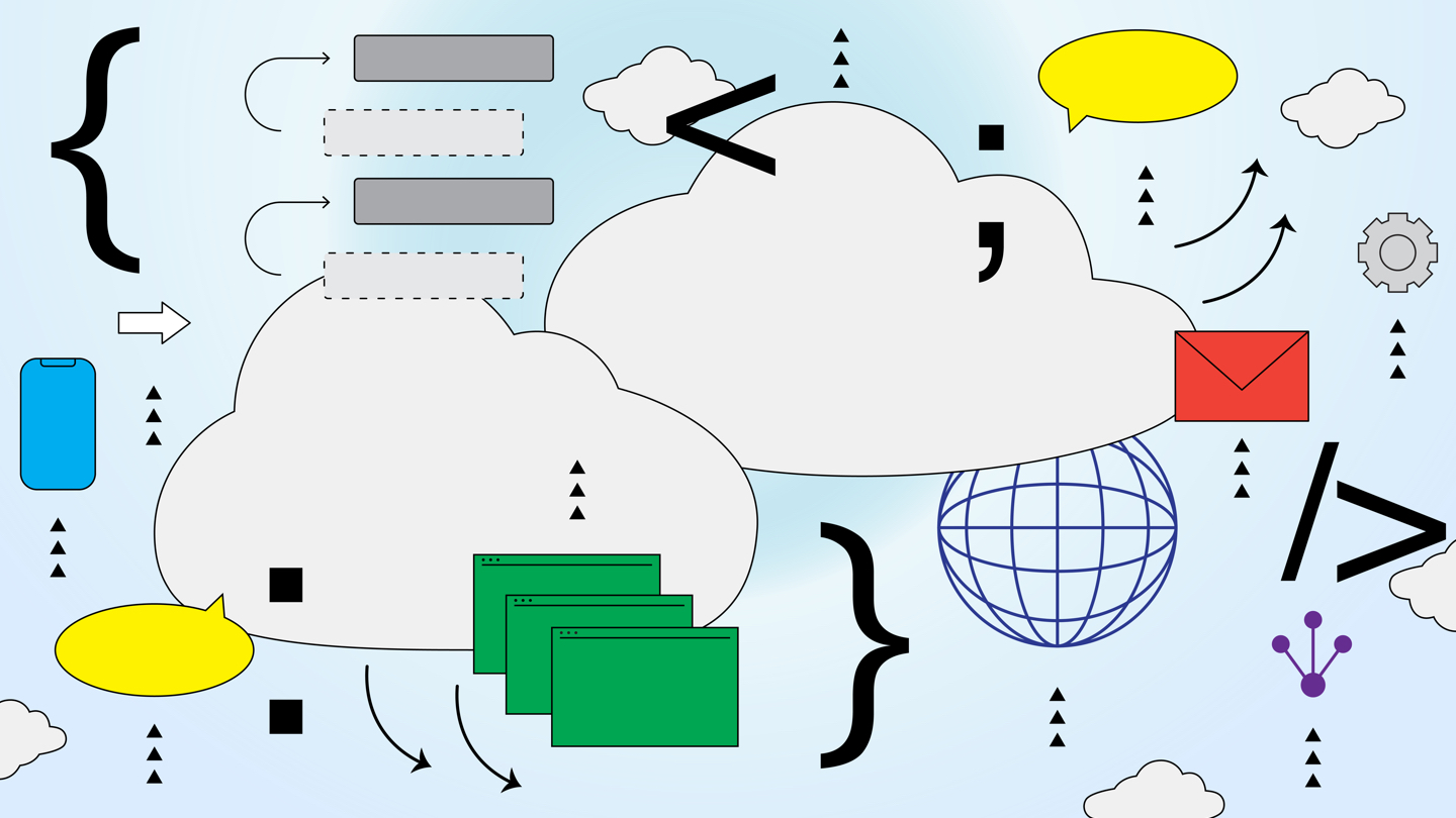 Leveraging cloud services to pilot innovative products