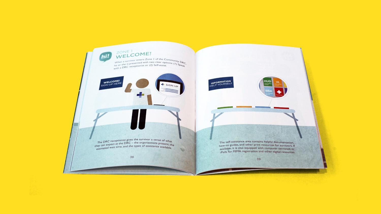 frogdesign fema book carousel-FEMA