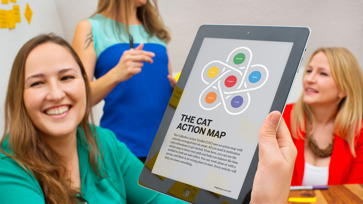 Empowering Communities with Design-thinking_frog_CAT_Toolkit