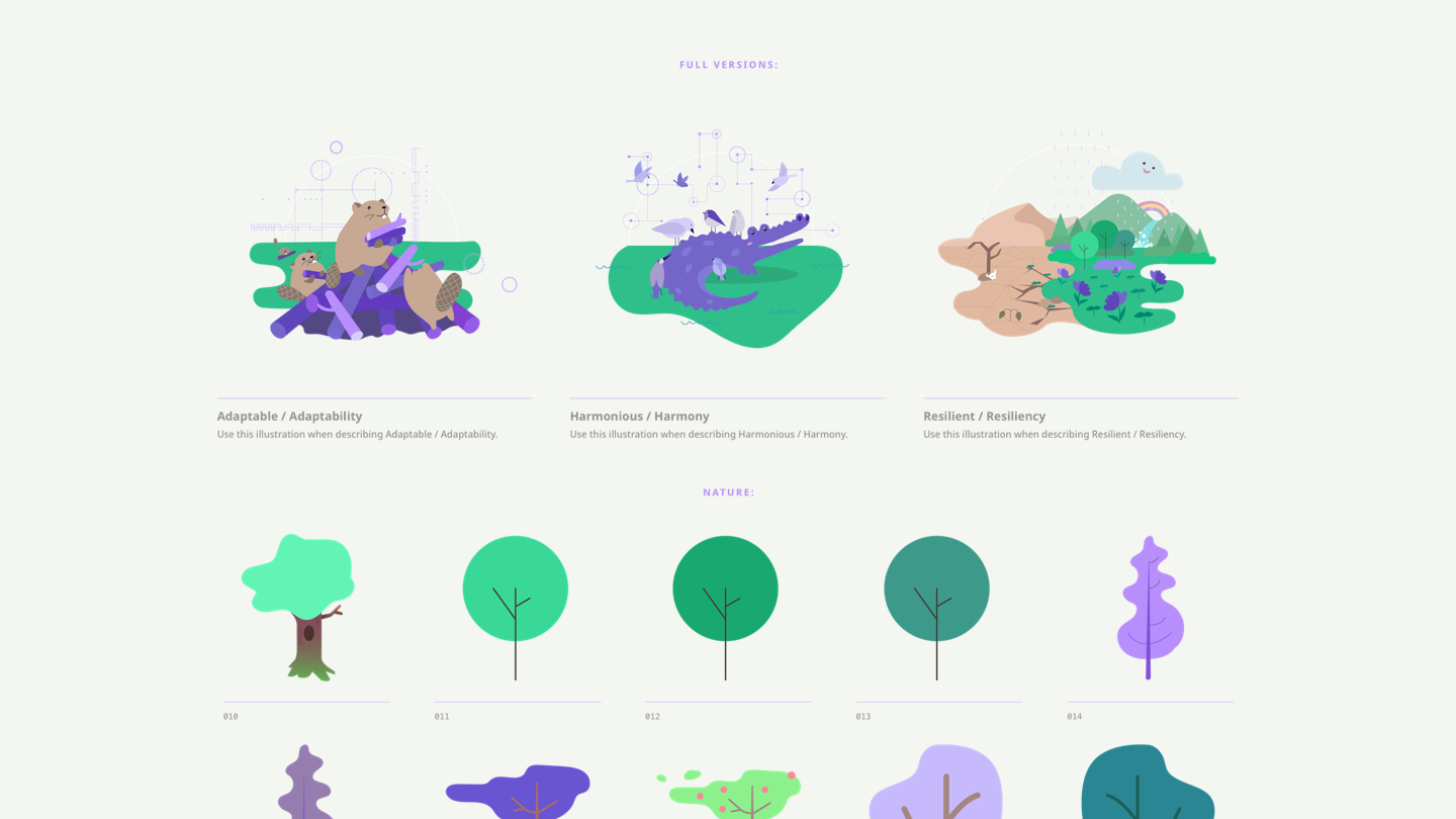 Orchid visual brand identity designed by frog