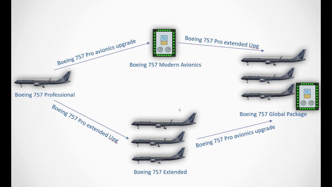 FlightFactor-Boeing-757-upgrades.jpeg