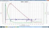 graph of flight of Pavel 3 on H550.jpg