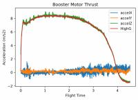 HyperLOC Booster Motor.png
