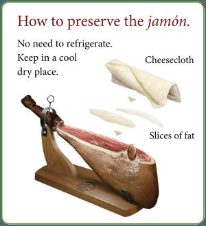 How To Store & Preserve Jamon Iberico