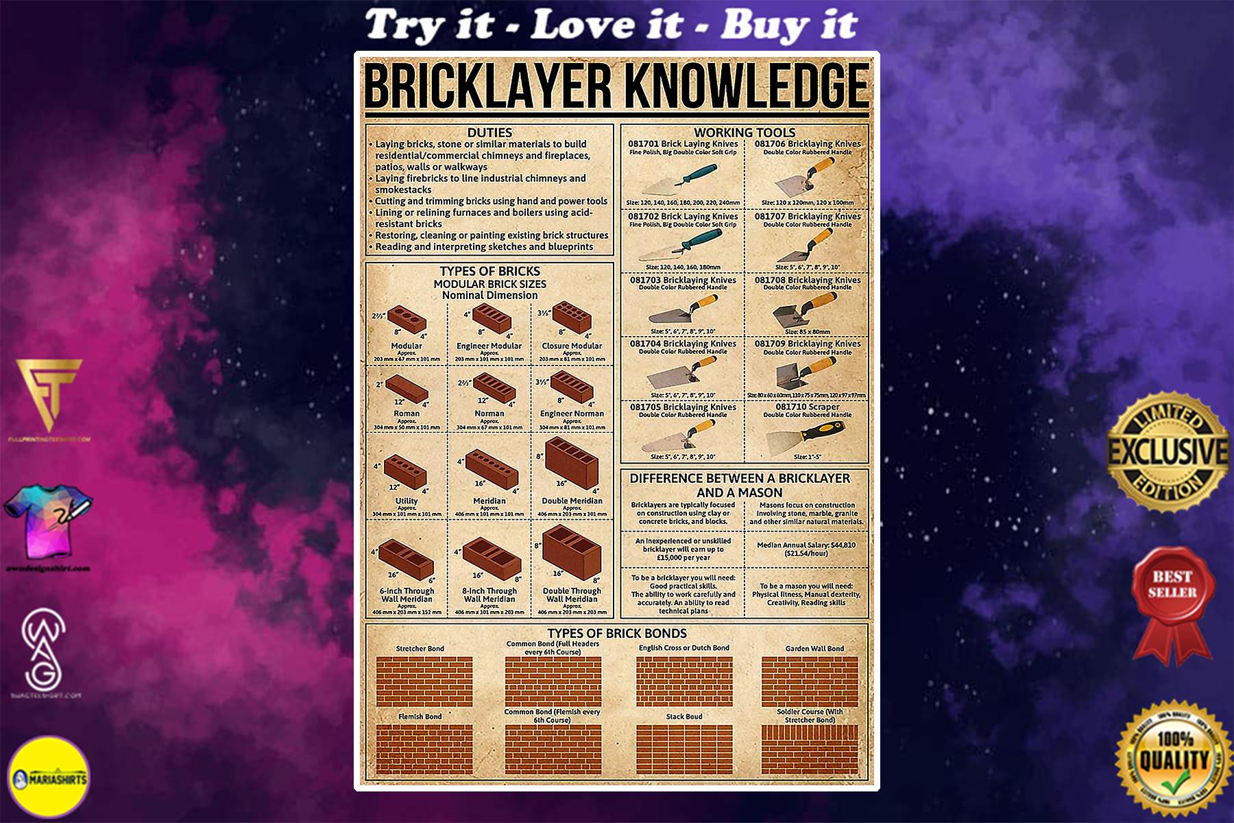 vintage bricklayer knowledge poster