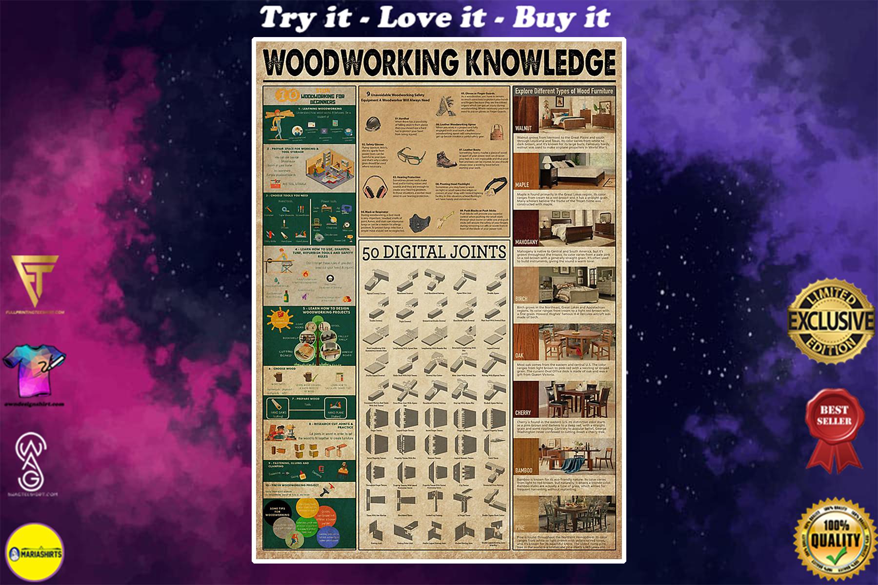 vintage carpenter woodworking knowledge poster