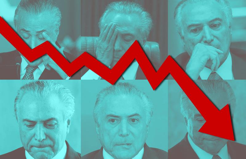 Resultado primário de 2016. Onde está o ajuste fiscal?