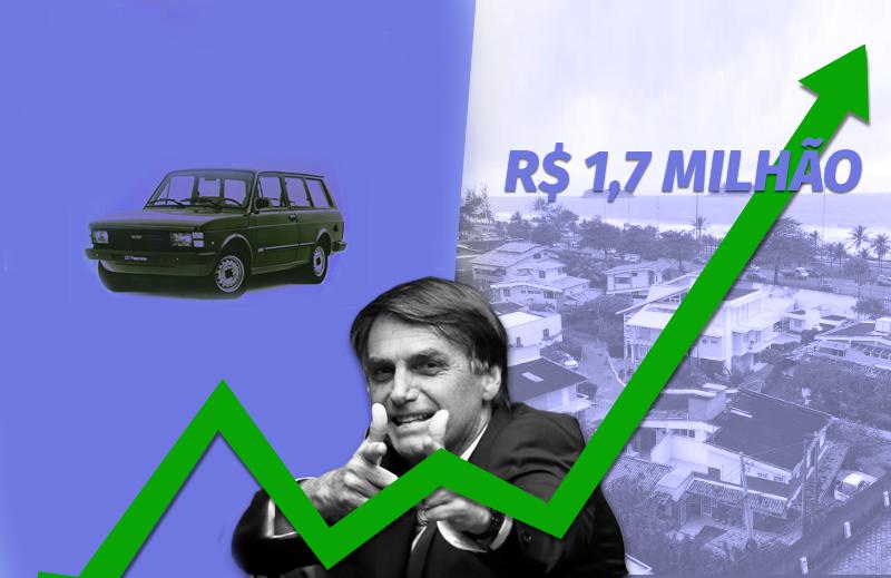 É desonesto comparar Bolsonaro à corrupção de Lula, mas isso não o exime de dar explicações