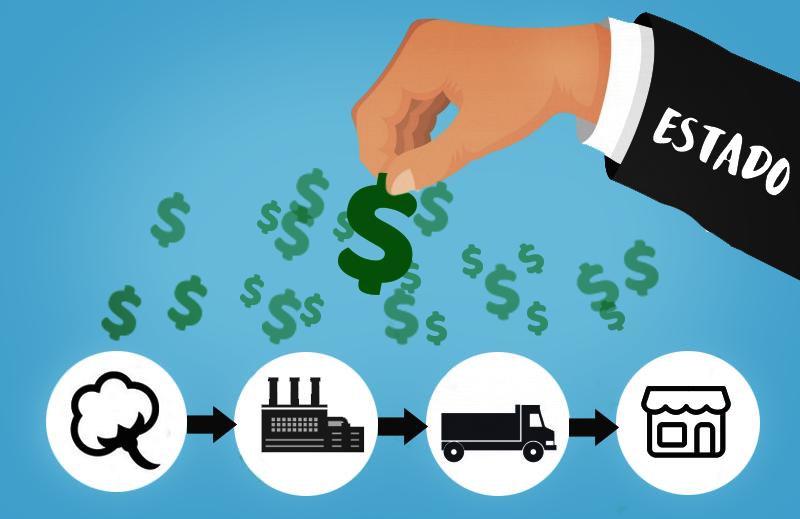 Por que pagamos mais caro pelo que consumimos?