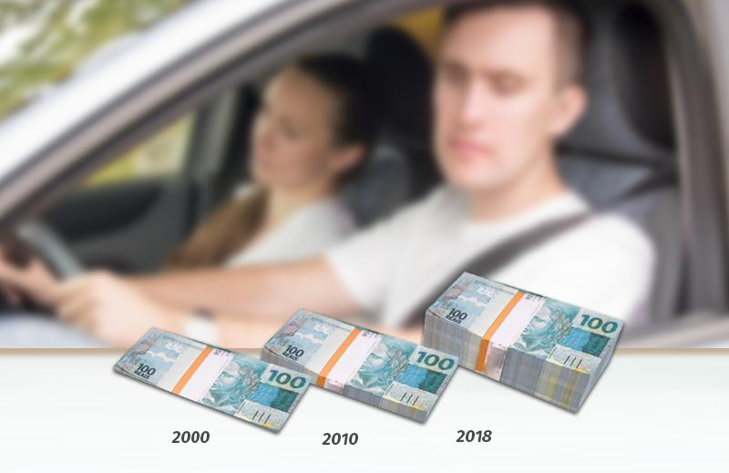 Nova exigência para carteira de motorista é ABSURDA!