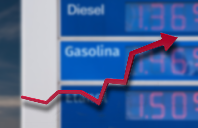 Comportamento do preço da gasolina e do óleo diesel desde 2001