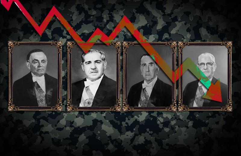 Desempenho da economia durante o regime militar: o que dizem os dados?