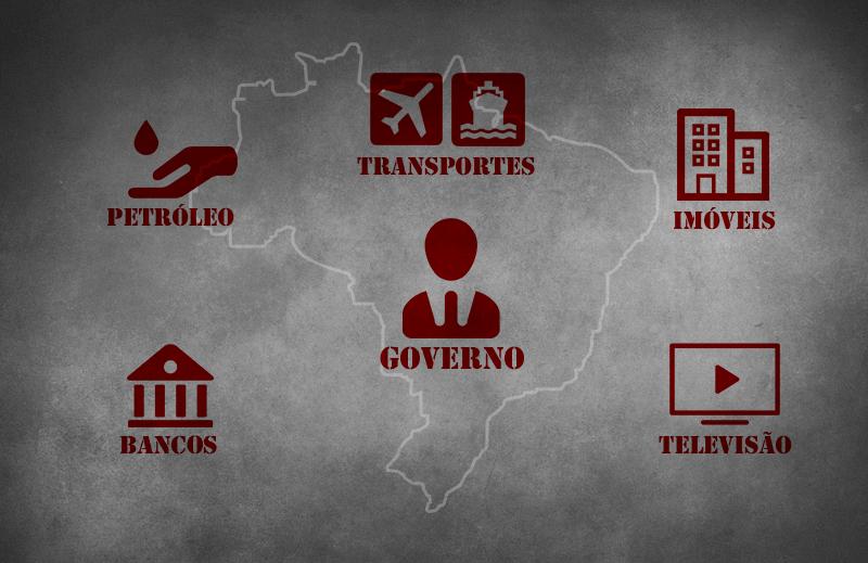 Brasileiros Enfeitiçados Pelo Dirigismo Estatal