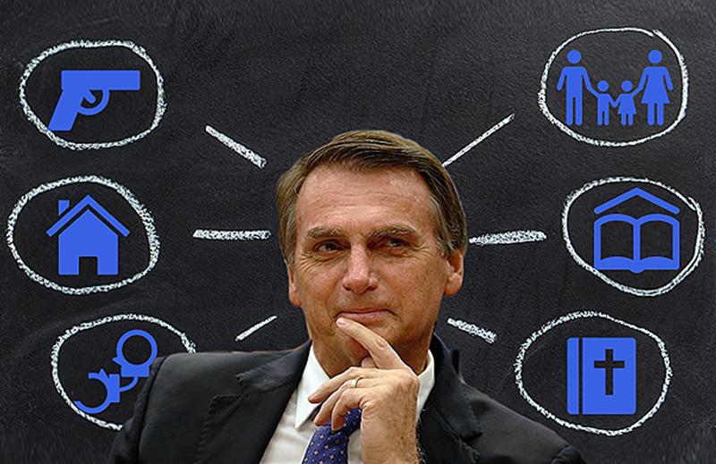 Uma análise factual sobre Jair Bolsonaro