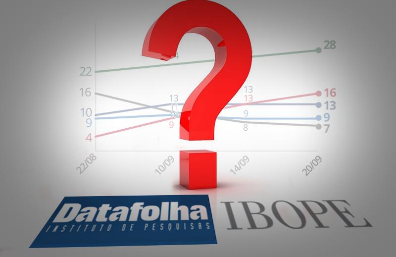 As pesquisas eleitorais são infalíveis?
