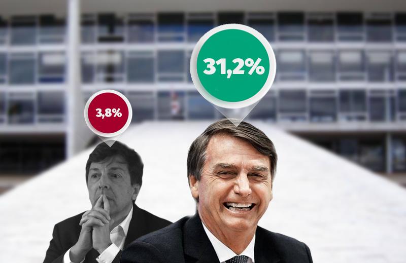 Eu apoiava Amoêdo, agora apoio Bolsonaro