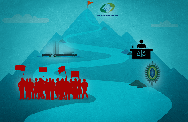 A reforma da previdência como meta de governo