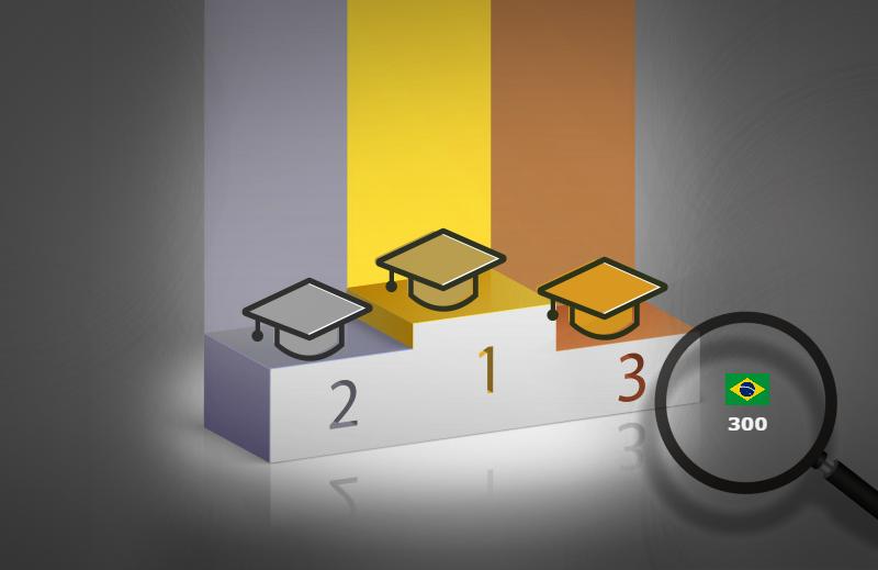 Uma olhada no ranking da Times Higher Education de melhores universidades do mundo