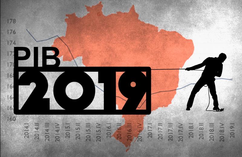 Economia estagnada no primeiro trimestre de 2019