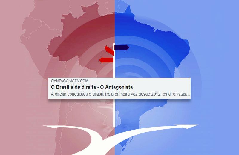 O Brasil é um país de direita? Infelizmente as coisas não são bem assim
