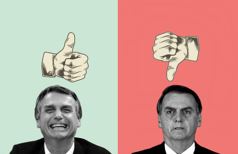 Até quando apoiar o governo Bolsonaro?