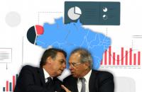 Um balanço da economia (e da equipe econômica) em 2019