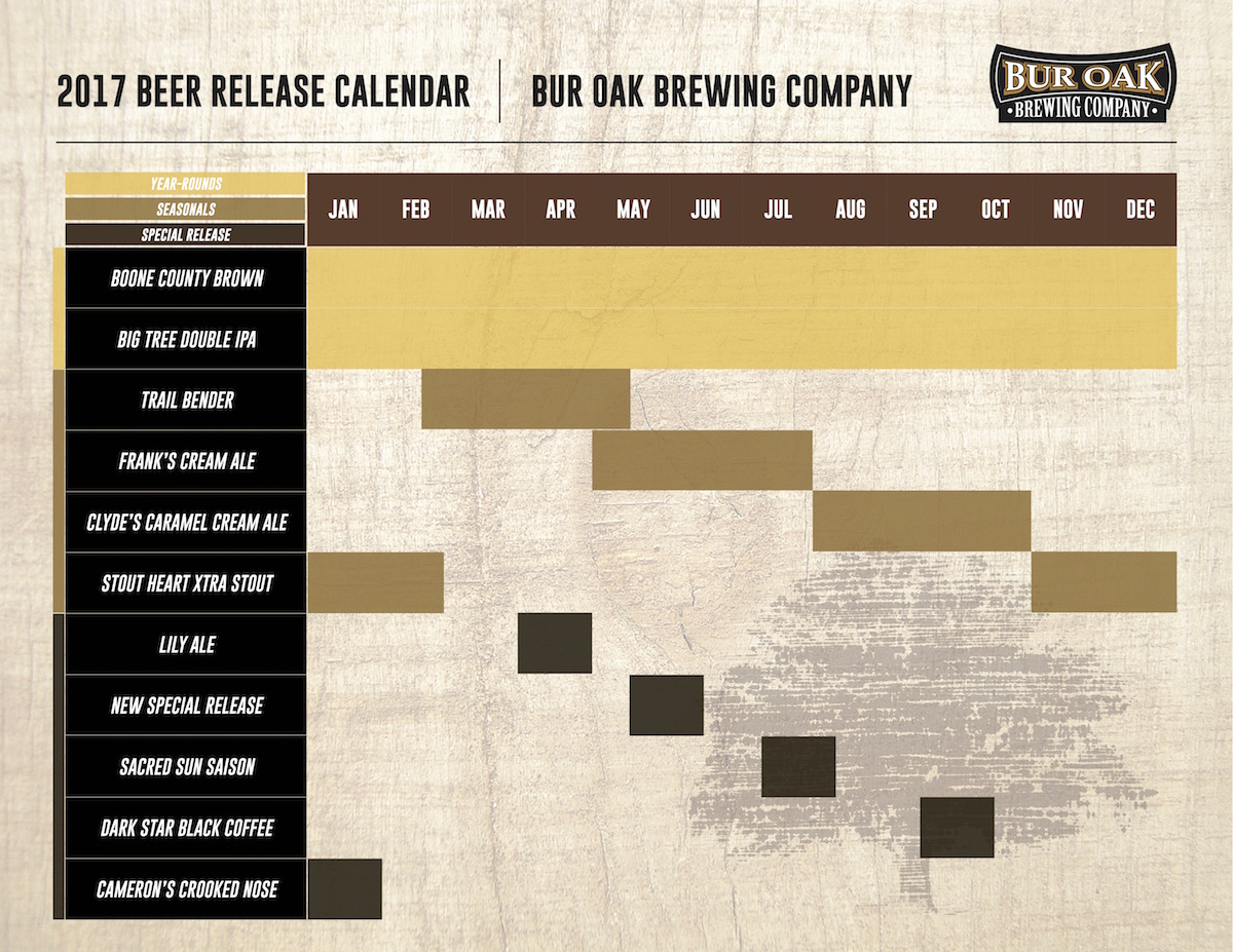 2017 Bur Oak Brewing Beer Release Calendar
